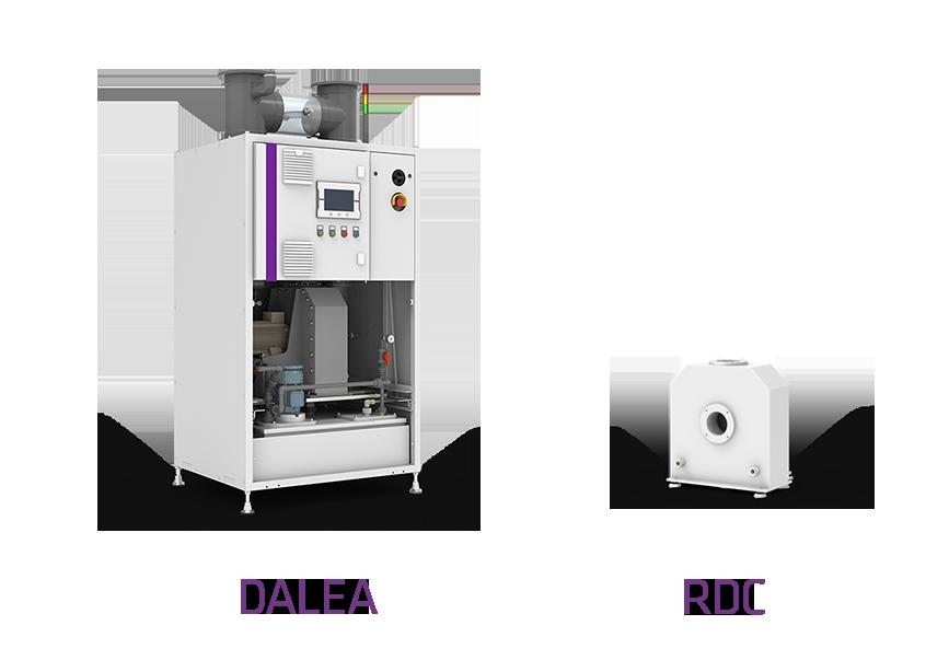 DAS Produkte DALEA und RDC