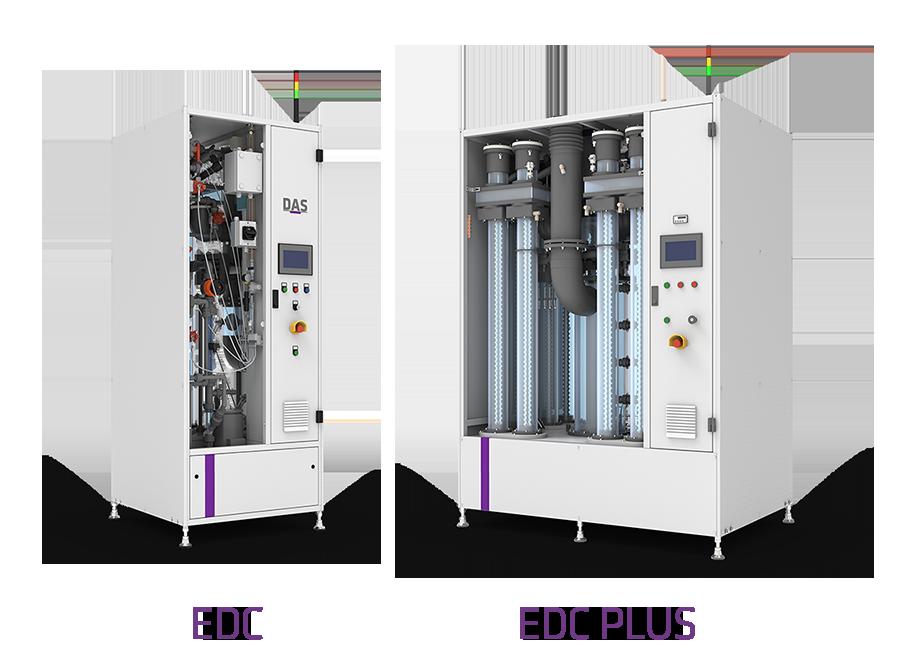DAS Produkte EDC und EDC Plus