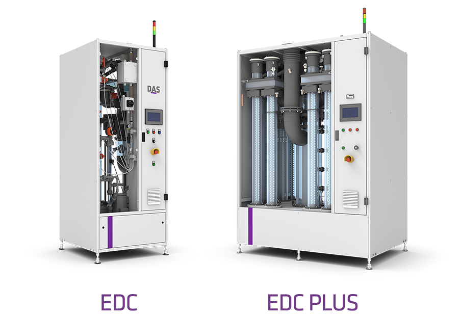 Product Overview EDC/EDC-PLUS